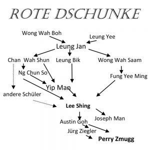 long-zentren-stammbaum-leeshing
